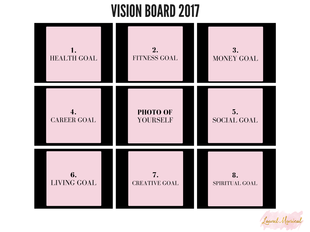 How to make a vision board free printable laurel musical for Vision board templates free